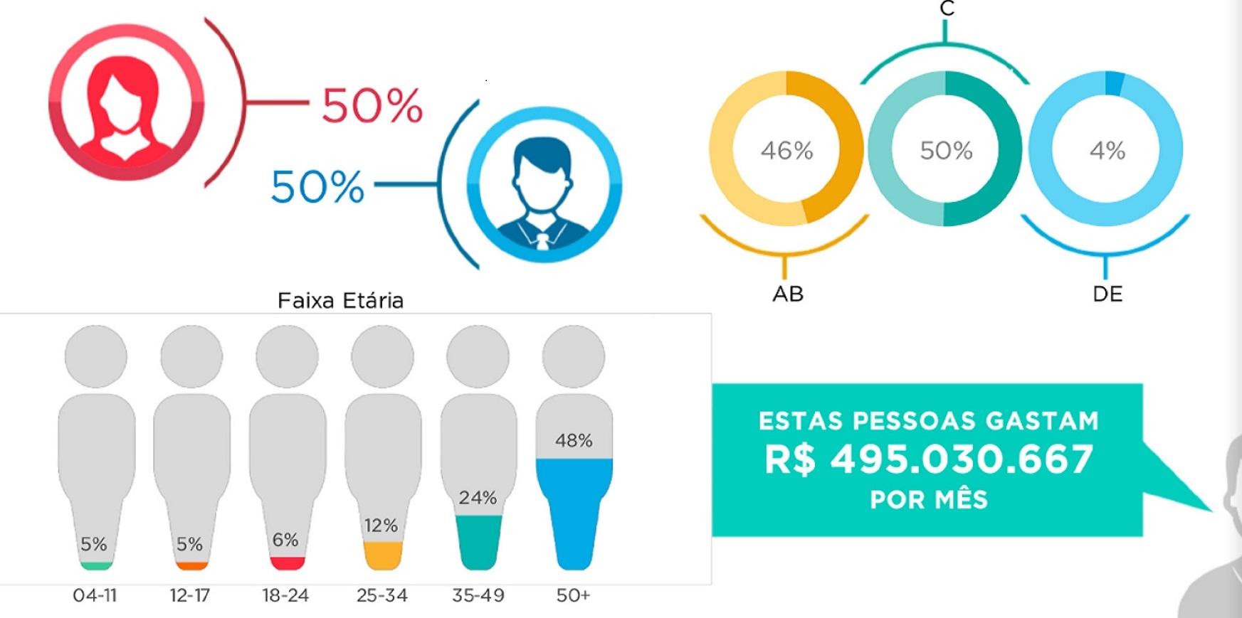Globo Esporte Paraná
