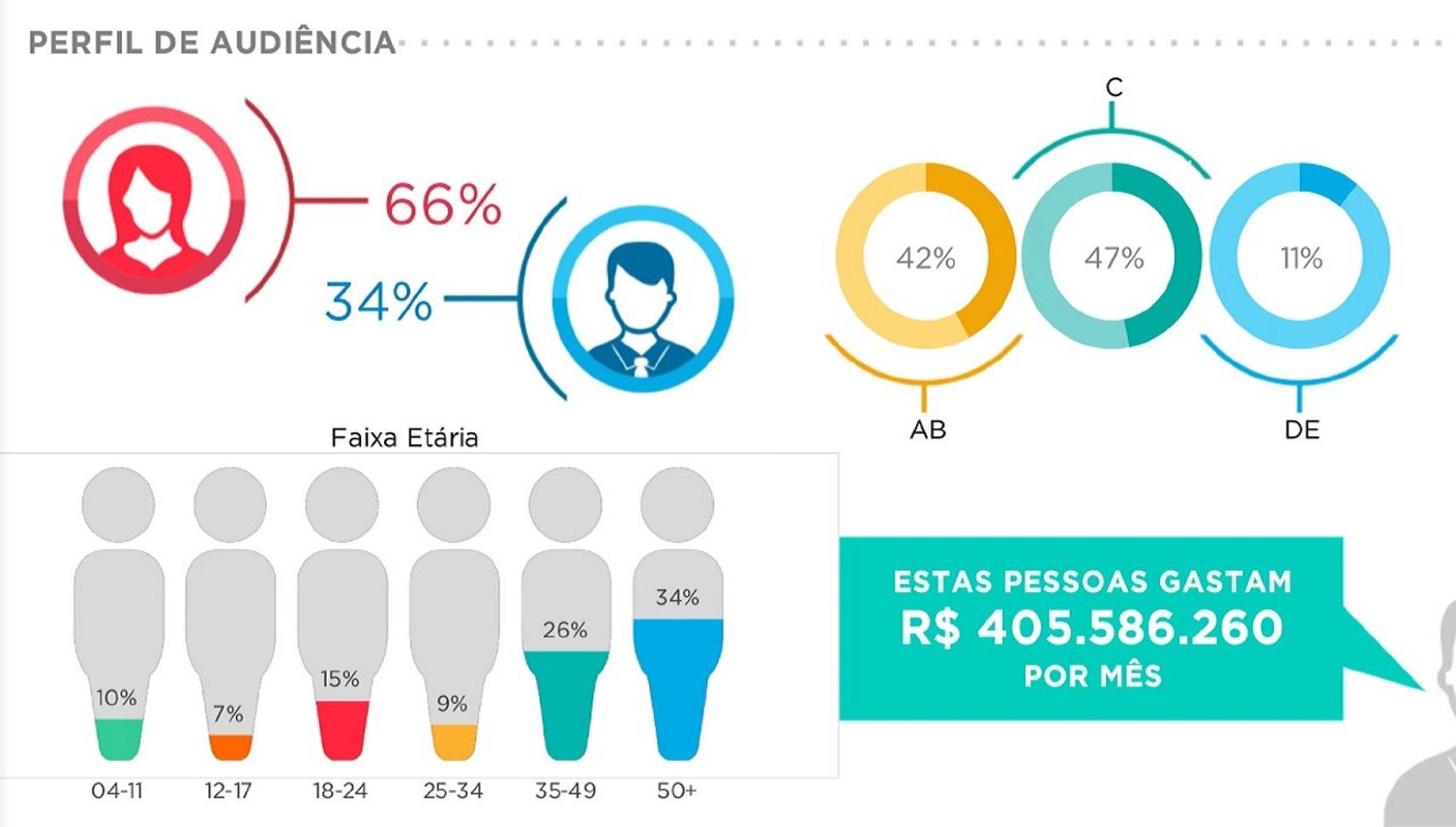 Paraná TV Londrina